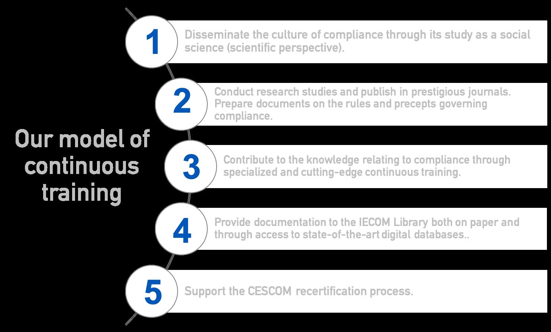 Objetivos de formación continua IECOM inglés