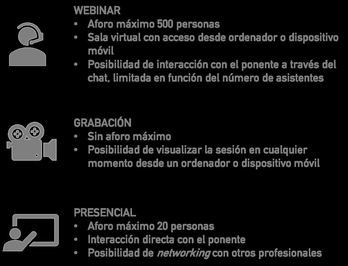 Modalidades de formación web